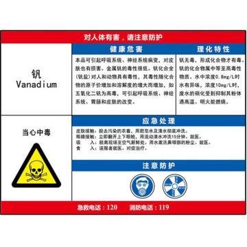 职业病危害告知卡(钒)-ABS板,600×450mm,14600
