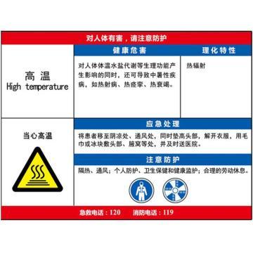 职业病危害告知卡(高温)-ABS板,600×450mm,14599