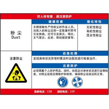 职业病危害告知卡(粉尘)-ABS板,600×450mm,14593