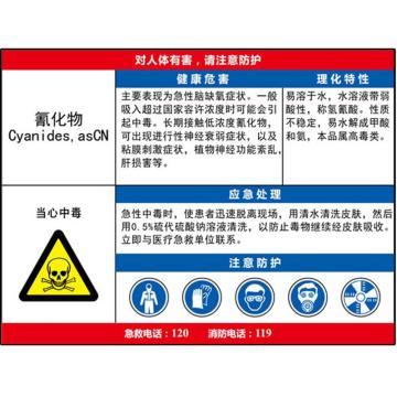 职业病危害告知卡(氰化物)-ABS板,600×450mm,14586