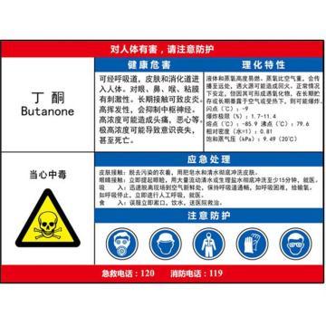 职业病危害告知卡(丁酮)-ABS板,600×450mm,14583