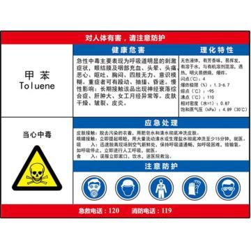职业病危害告知卡(甲苯)-ABS板,600×450mm,14581