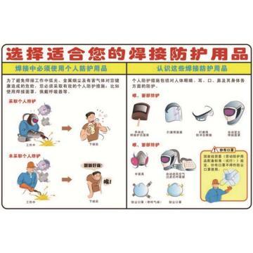 选择合适您的焊接防护用品,ABS工程塑料,75cm×50cm