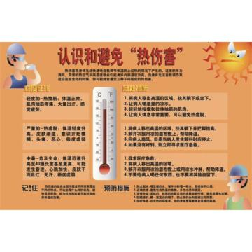 """认识和避免""""热伤害"""",ABS工程塑料,75cm×50cm"""