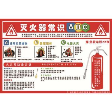 灭火器常识,ABS工程塑料,75cm×50cm