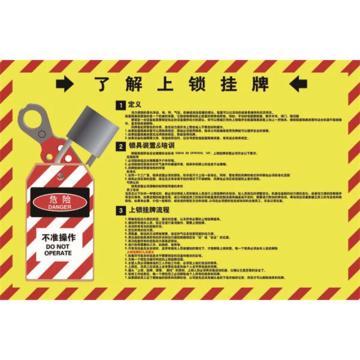 了解上锁挂牌,ABS工程塑料,75cm×50cm