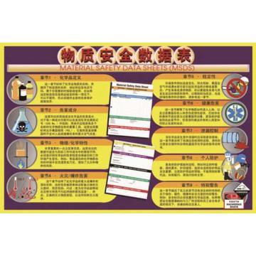 物质安全数据表,ABS工程塑料,75cm×50cm
