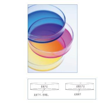玻璃培养皿(底部超平),外径90mm