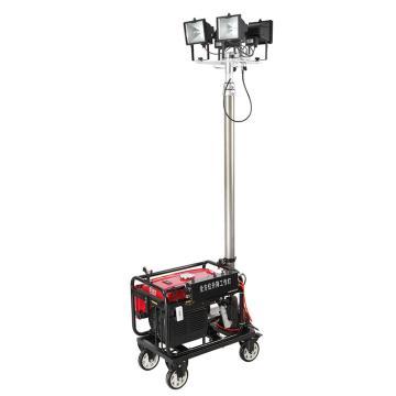 华量 BHL630全方位自动泛光工作灯(本田),单位:个