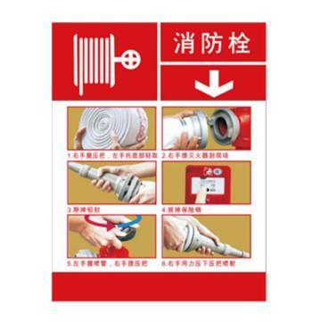灭火设备使用标识(消防栓)-不干胶,200×260mm,20424