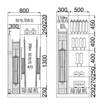 华泰 电力电气安全柜套装1 智能除湿 2000*800*450 板厚1mm(2个柜子,见图纸,柜子中不含产品清单产品)