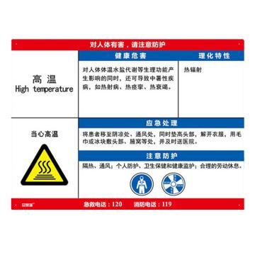 安赛瑞 职业病危害告知卡-高温,ABS板,600×450mm,14599