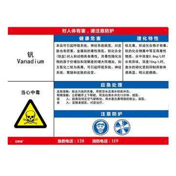 安赛瑞 职业病危害告知卡-钒,ABS板,600×450mm,14600