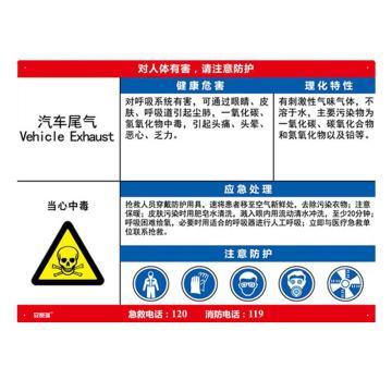 安赛瑞 职业病危害告知卡-汽车尾气,ABS板,600×450mm,14605