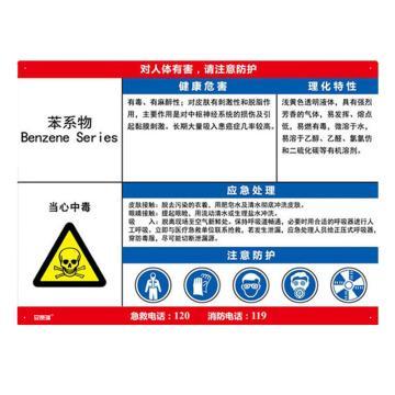 安赛瑞 职业病危害告知卡-苯系物,ABS板,600×450mm,14607