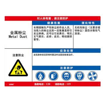 安赛瑞 职业病危害告知卡-金属粉尘,ABS板,600×450mm,14608