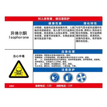 安赛瑞 职业病危害告知卡-异佛尔酮,ABS板,600×450mm,14610