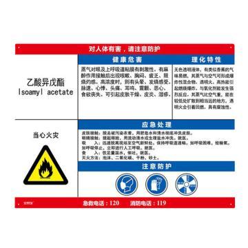 安赛瑞 职业病危害告知卡-乙酸异戊酯,ABS板,600×450mm,14613