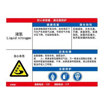 安赛瑞 职业病危害告知卡-液氮,ABS板,600×450mm,14616