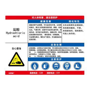 安赛瑞 职业病危害告知卡-盐酸,ABS板,600×450mm,14617