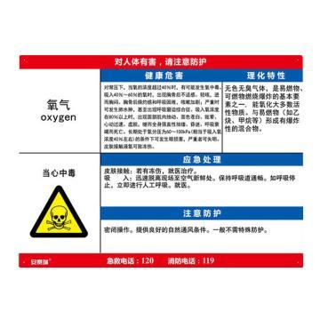 安赛瑞 职业病危害告知卡-氧气,ABS板,600×450mm,14618