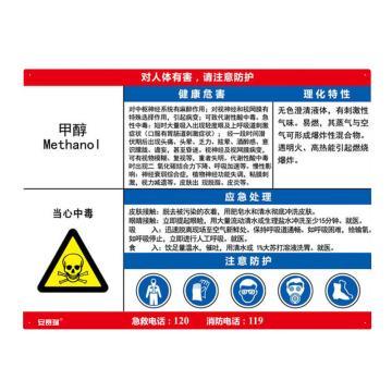 安赛瑞 职业病危害告知卡-甲醇,ABS板,600×450mm,14626