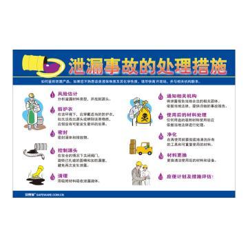 安赛瑞 泄漏事故的处理措施,ABS板,75cm×50cm,30423