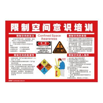 安赛瑞 限制空间意识培训,ABS板,75cm×50cm,30420