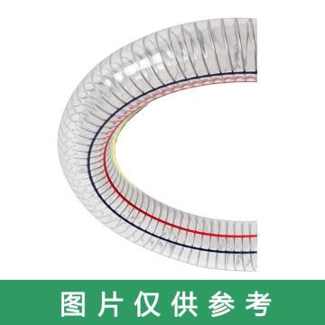 GAP PVC钢丝管,60*72mm,15米/卷