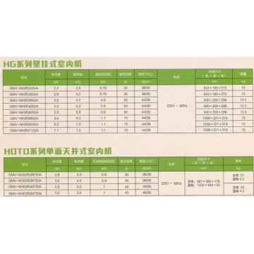 格力 HG系列壁挂式室内机,GMV-NH36G/A,制冷量3.6KW。一价全包