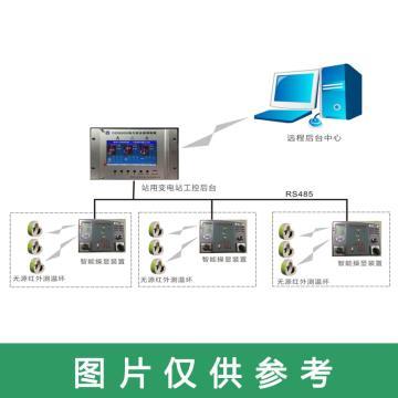 大成智能/DOSOON 開關柜無源無線溫度在線監測及其受潮控制系統,DSS/IR200/SC02