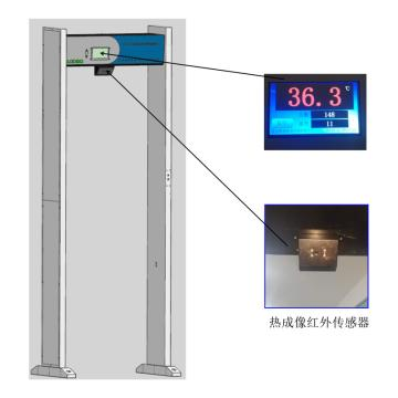 路博環保 門框式紅外體溫檢測儀,LB-103