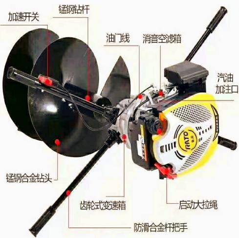 潤通RUNTONG 四沖程挖坑機,330*0.8m鉆頭+300*1.5m鉆頭(附帶加上桿)
