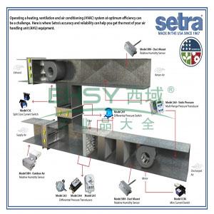 风管湿度变送器,Setra,SRH15PD11T0