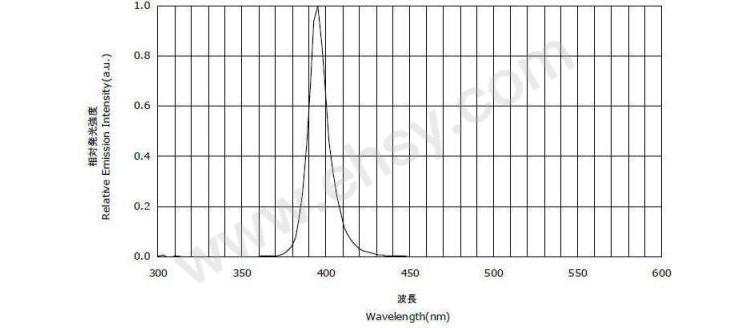 性能曲线.jpg