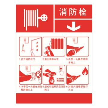 灭火设备使用标识(消防栓)-不干胶,200×260mm,20422