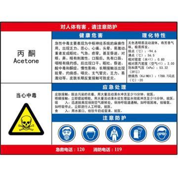 职业病危害告知卡(丙酮)-ABS板,600×450mm,14580