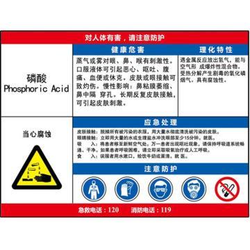 职业病危害告知卡(磷酸)-ABS板,600×450mm,14639