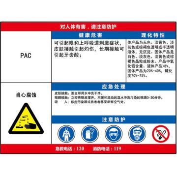 职业病危害告知卡(PAC)-ABS板,600×450mm,14638
