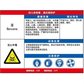职业病危害告知卡(苯)-ABS板,600×450mm,14637