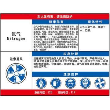 职业病危害告知卡(氮气)-ABS板,600×450mm,14633