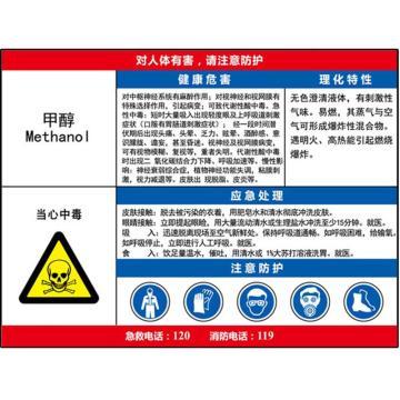 职业病危害告知卡(甲醇)-ABS板,600×450mm,14626
