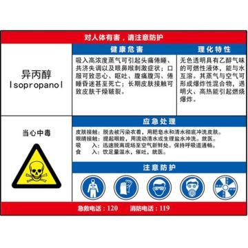 职业病危害告知卡(异丙醇)-ABS板,600×450mm,14614