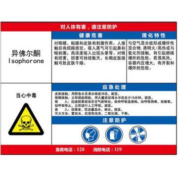 职业病危害告知卡(异佛尔酮)-ABS板,600×450mm,14610