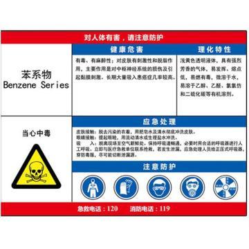 职业病危害告知卡(苯系物)-ABS板,600×450mm,14607