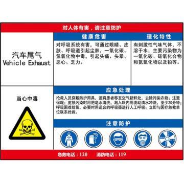 职业病危害告知卡(汽车尾气)-ABS板,600×450mm,14605