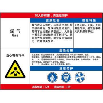职业病危害告知卡(煤气)-ABS板,600×450mm,14589