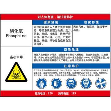 职业病危害告知卡(磷化氢)-ABS板,600×450mm,14585