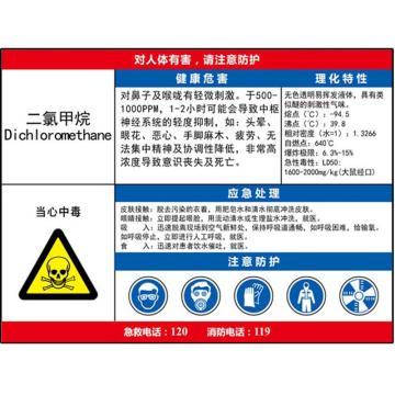 职业病危害告知卡(二氯甲烷)-ABS板,600×450mm,14582