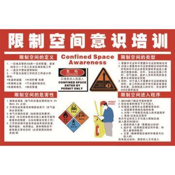 限制空间意识培训,ABS工程塑料,75cm×50cm